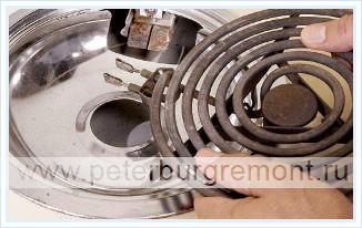 Ремонт электророзжига газовой плиты